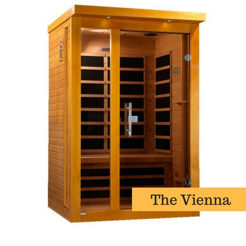 ​The Dynamic Saunas Vienna Model
